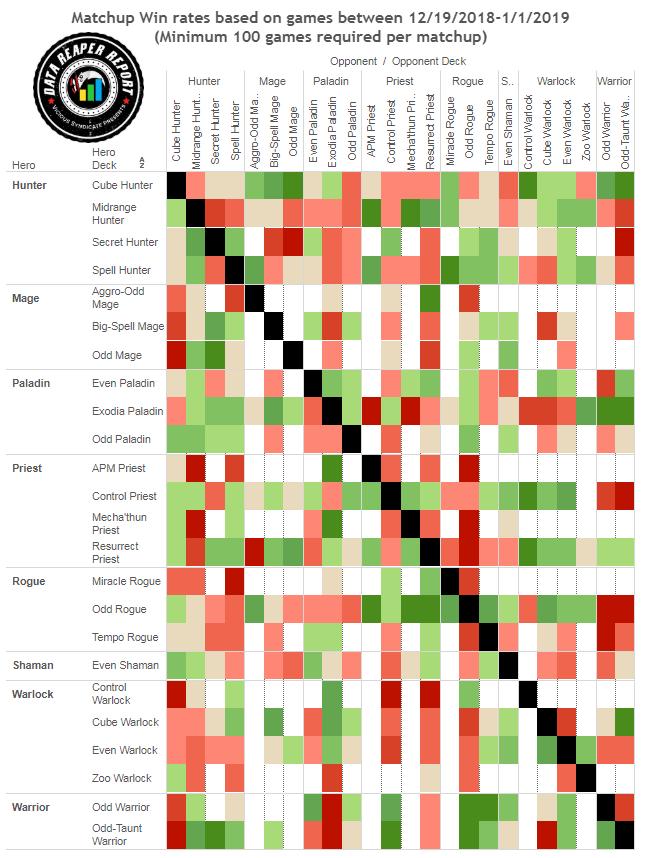 vS Data Reaper Report #116 | Vicious Syndicate
